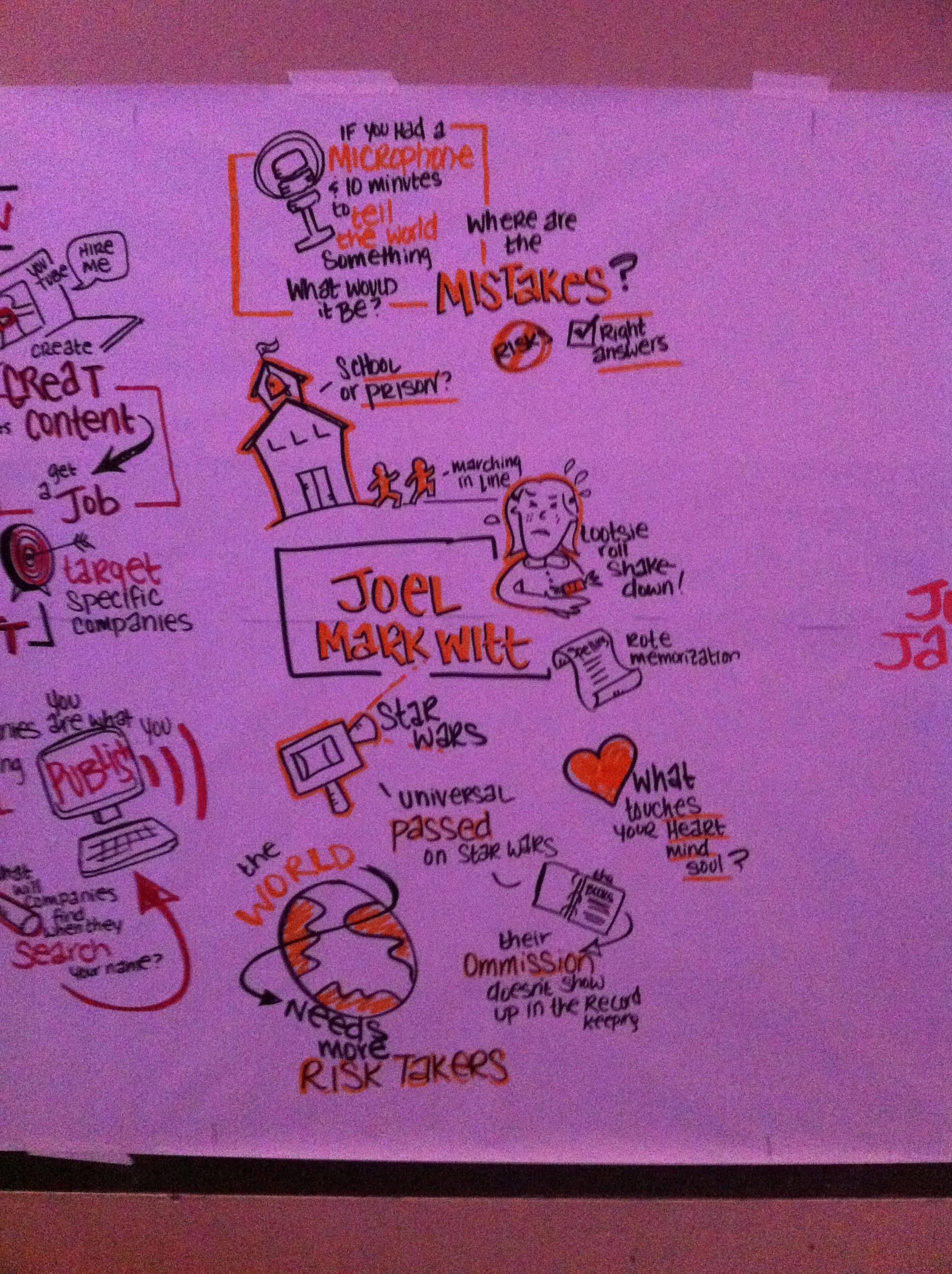 Joel-Mark-Witt-Inbound-2013-Graphic